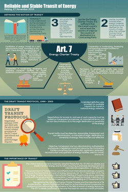 Explanatory infographic