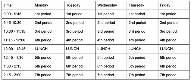 Remote Learning Daily Timetable.png