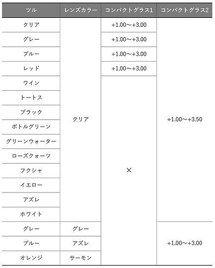サイモンHP_CG度数.jpg