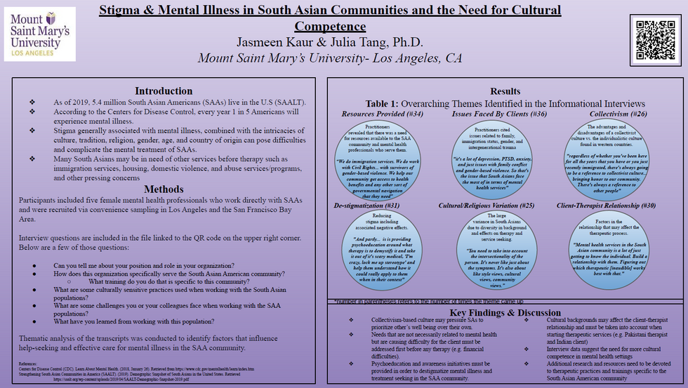 The Stigma of Mental Illness in the South Asian American Community and Ways to Overcome It