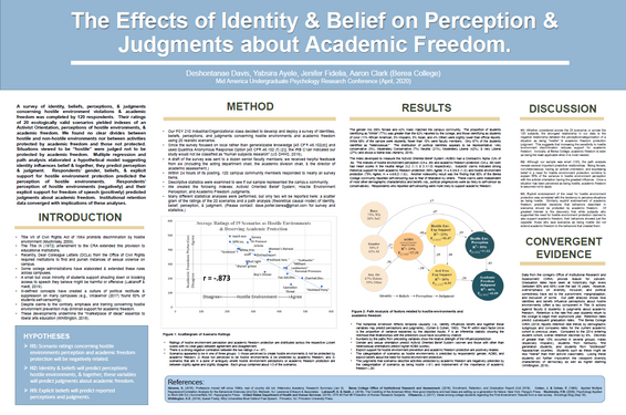 The Effects of Identity & Belief on Perception & Judgments about Academic Freedom