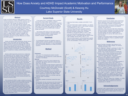 How Does Anxiety and ADHD Impact Academic Motivation and Performance