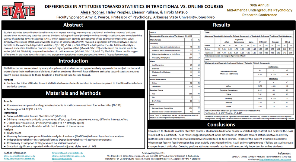 Differences in Attitudes Toward Statistics in Traditional vs. Online Courses