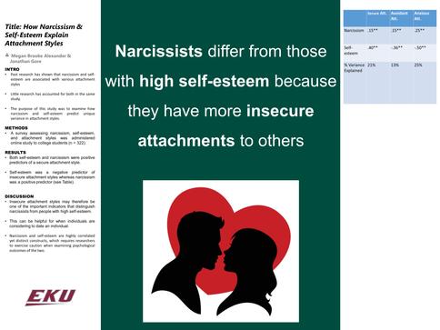 How Narcissism & Self-Esteem Explain Attachment Styles