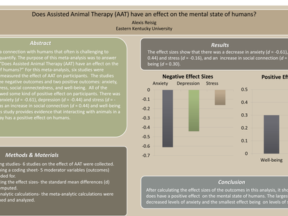 Does Assisted Animal Therapy (AAT) Have an Effect on the Mental State of Humans?