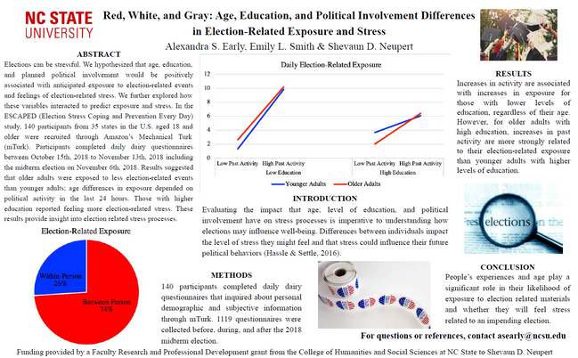 Red, White, and Gray: Age, Education, and Political Involvement differences in Election-Related Exposure and Stress