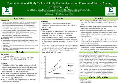 The Interaction of Body Talk and Body Dissatisfaction on Disordered Eating Among Adolescent Boys