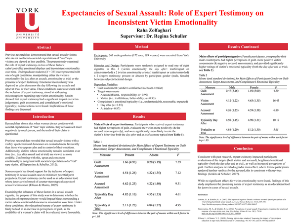 Expectancies of Sexual Assault: Role of Expert Testimony on Inconsistent Victim Emotionality