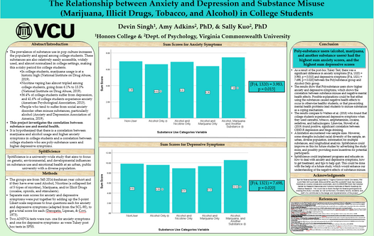 The Relationship between Anxiety and Depressive Symptoms and Substance Misuse (in Terms of Marijuana, Illicit Drugs, Tobacco, and Alcohol) in College Students