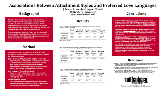 Associations between Attachment Styles and Preferred Love Languages