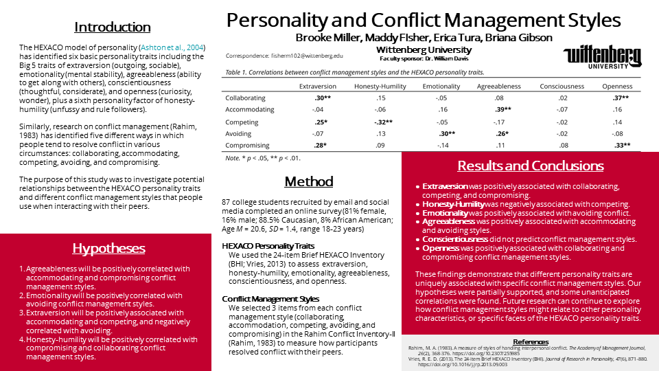 Personality Traits and Conflict Management Styles in College Students