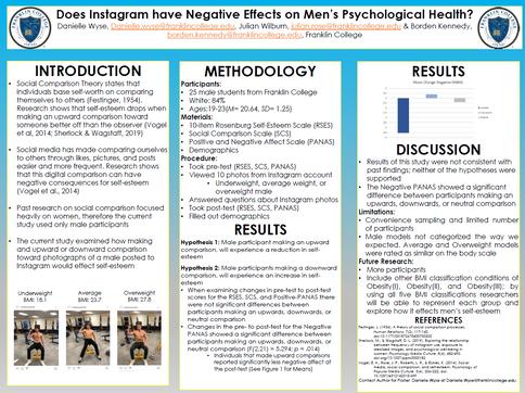 Does Instagram have Negative Effects on Men's Psychological Health?