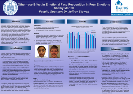 Other-race Effect in Emotional Face Recognition in Four Emotions