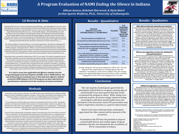 A Program Evaluation of NAMI Ending the Silence 2019 in Indiana