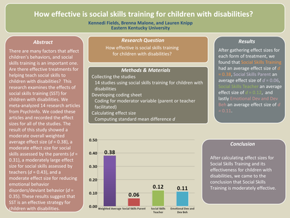How effective is Social Skills Training for Children with Disabilities?
