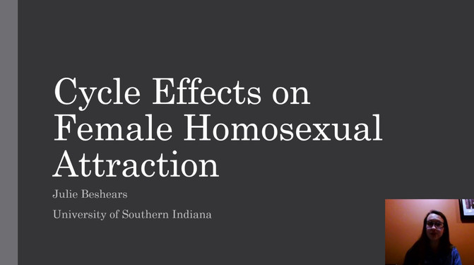 Cycle Effects on Female Homosexual Attraction