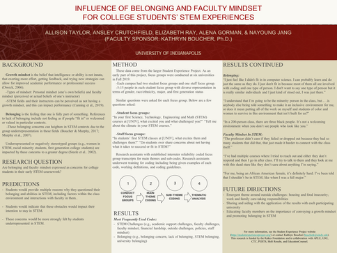Influence of Belonging and Mindset for College Students' STEM Experiences