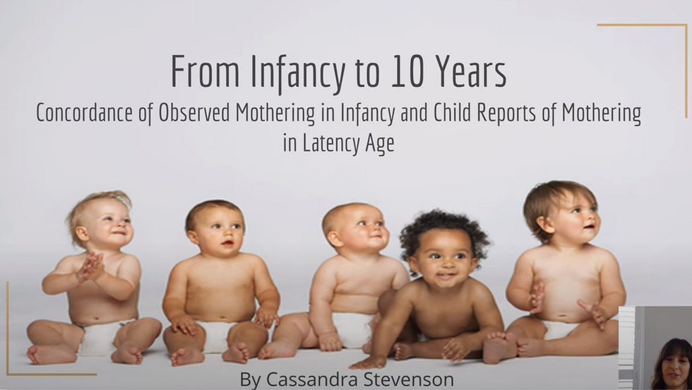 Maternal Sensitivity from the Child's Perspective: Concordance of Observed Parenting in Infancy and Child Reports of Parenting in Middle Childhood