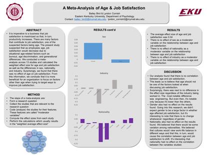 A Meta-Analysis of Age & Job Satisfaction