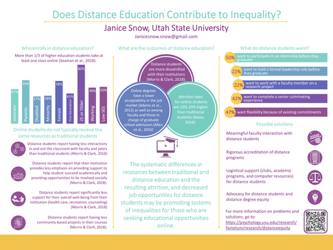 Does Distance Education Contribute to Inequity?