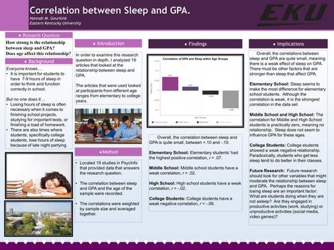 Correlation Between Sleep and GPA