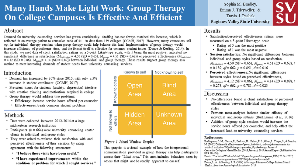 Many Hands Make Light Work: Group Therapy on College Campuses is Effective and Efficient