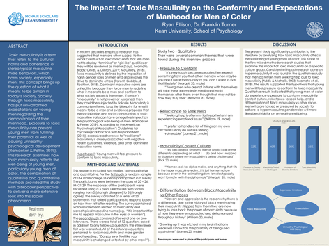The Impact of Toxic Masculinity on The Conformity and Expectations of Manhood for Men of Color