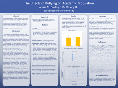The Effects of Bullying on Academic Motivation