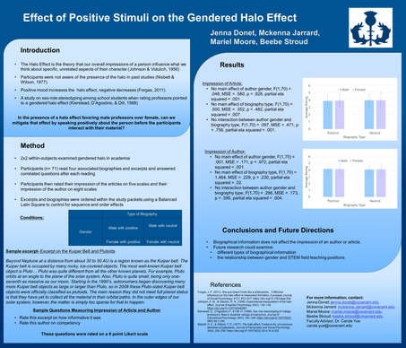 The Effect of Positive Stimulus on the Gendered Halo Effect