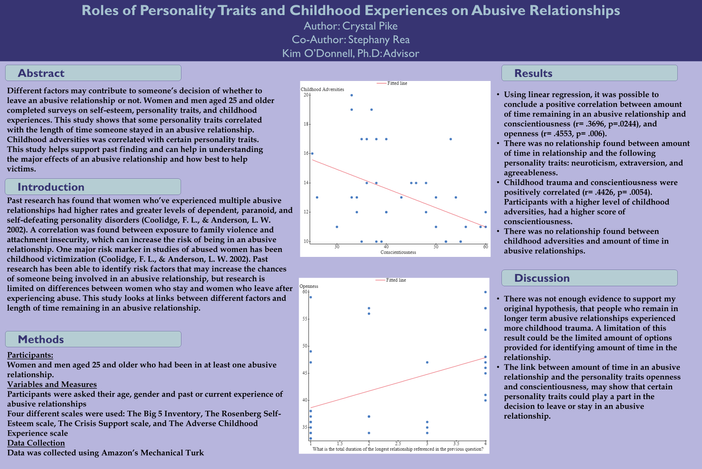 Roles of Personality Traits and Childhood Experiences on Abusive Relationships