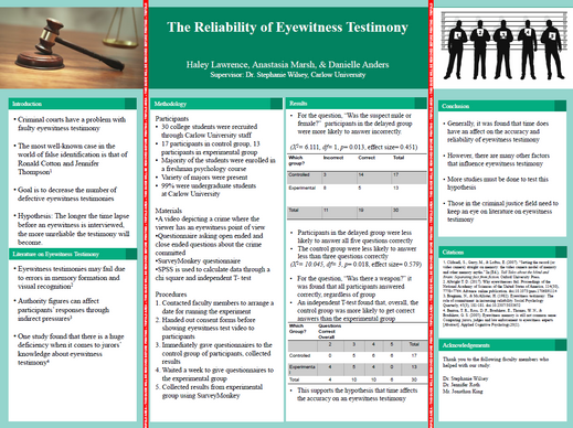 How Time Affects the Accuracy and Reliability of Eyewitness Testimonies