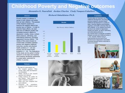 How Poverty Negativley Affects Children