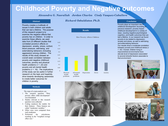 How Poverty Negativley Affects Children