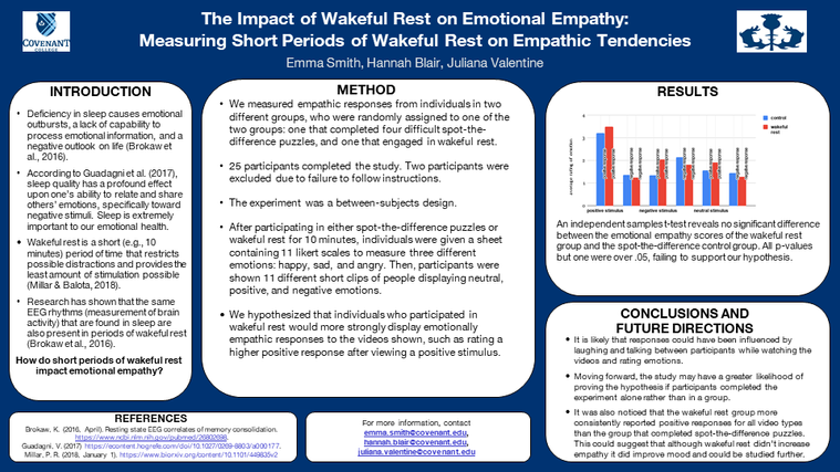 The Impact of Wakeful Rest on Emotional Empathy: Measuring Short Periods of Wakeful Rest on Empathic Tendencies