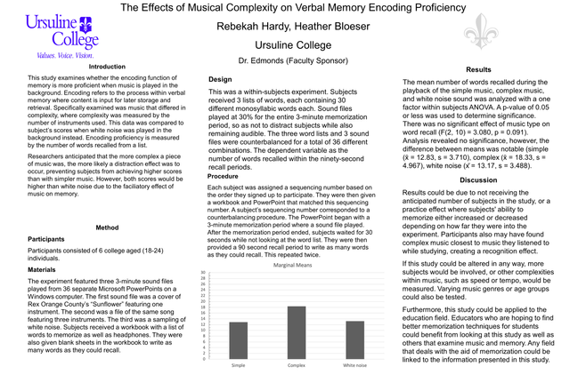 The Effects of Musical Complexity on Verbal Memory Encoding Proficiency