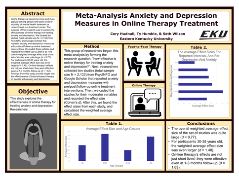 Meta-Analysis Anxiety and Depression Measures in Online Therapy Treatment