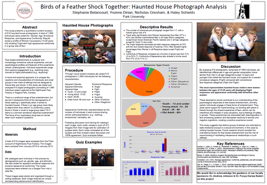 Birds of a Feather Shock Together: A Quantitative Content Analysis of Haunted House Photographs.