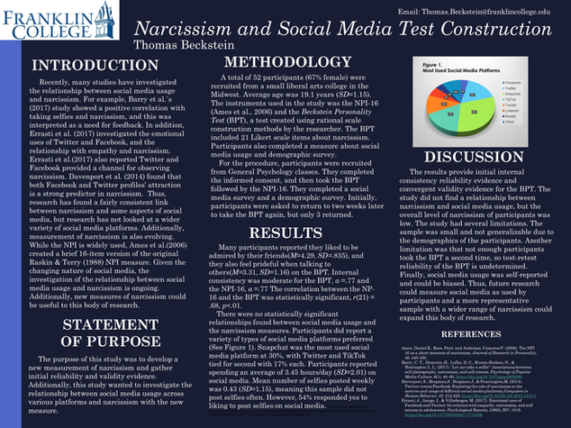Narcissism and Social Media Usage