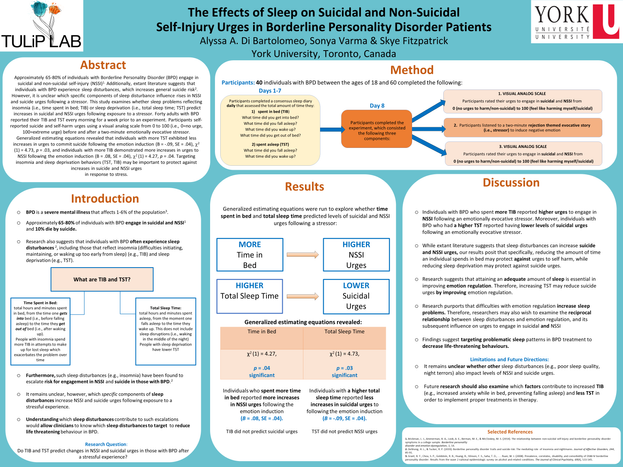 The Effects of Sleep on Suicidal and Non-Suicidal Self-Injury Urges in Borderline Personality Disorder Patients