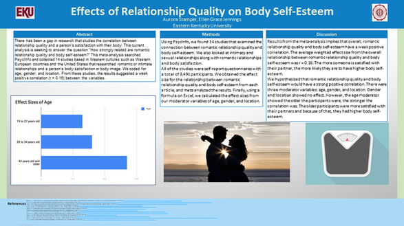 Effects of Relationship Quality on Body Self-Esteem