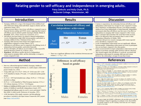 Relating Gender to Self-Efficacy and Independence in Emerging Adults