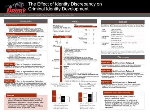 The Effect of Identity Discrepancy on Criminal Identity Development