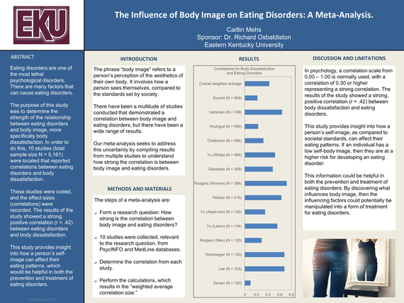 The Influence of Body Image on Eating Disorders: A Meta-Analysis.