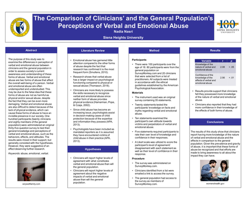 The Comparison of Clinicians' and the General Population's Perceptions of Verbal and Emotional Abuse