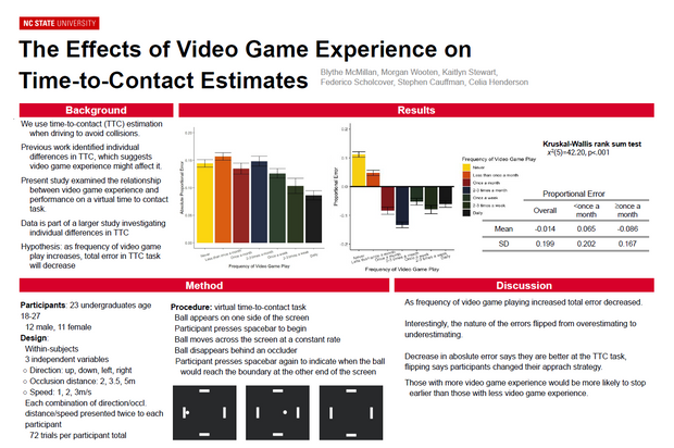 The Effects of Video Game Experience on Time-to-Contact Estimates