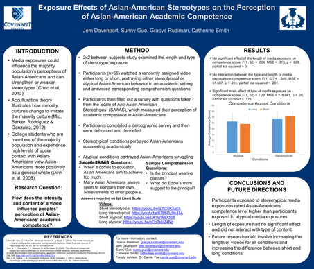 Exposure Effects of Asian-American Stereotypes on the Perception of Asian-American Academic Competence