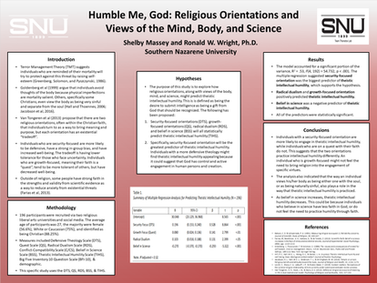 Humble Me, God: Religious Orientations and Views of The Mind, Body, and Science