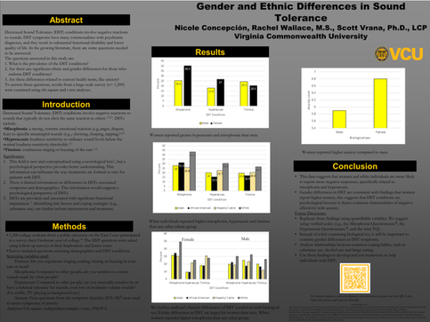 Gender and Ethnic Differences in Sound Tolerance