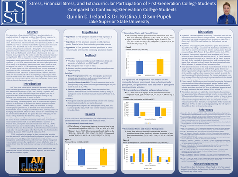 Stress, Financial Stress, and Extracurricular Participation of First-Generation College Students Compared to Continuing-Generation College Students