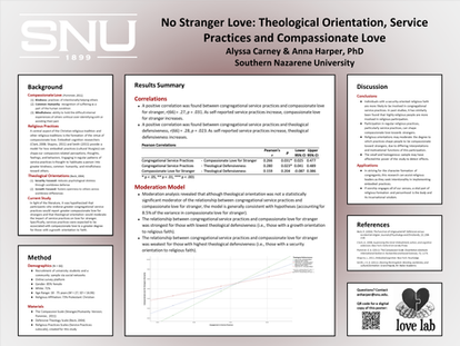 No Stranger Love: Theological Orientation, Service Practices and Compassionate Love